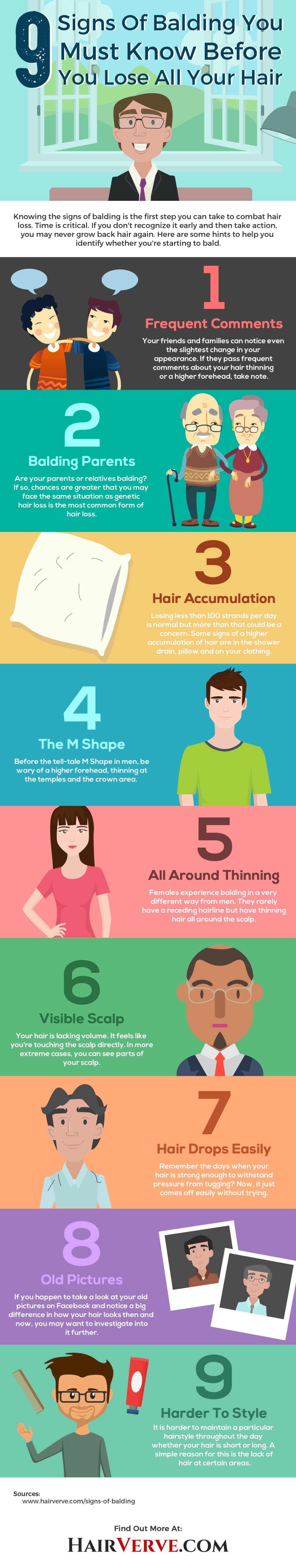 How To Know If You're Balding - Infographic