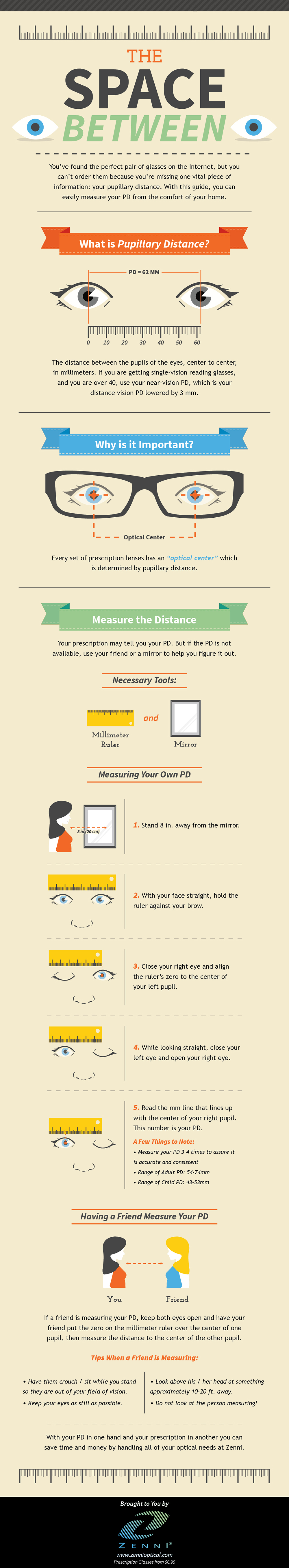 Why Is Pupil Distance Important While Choosing Glasses? - Infographic