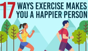 Positive Effects Of Exercising - Infographic