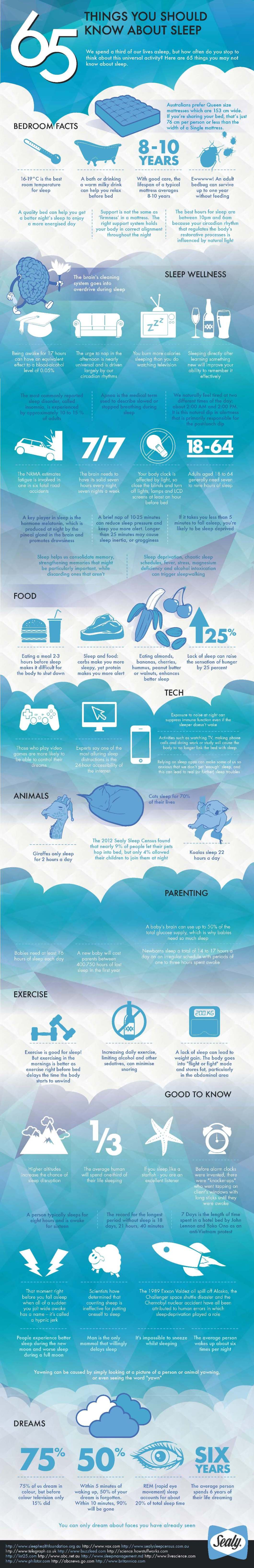 65 Surprising Facts About Sleeping - Infographic