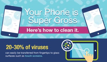 A Guide To Cleaning Your Phone - Infographic