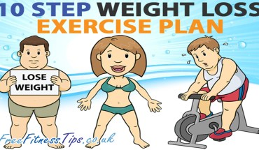 An Exercise Plan That Will Help You Lose Weight - Infographic