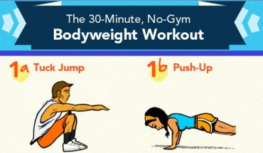 Effective Bodyweight Workout Without Gym Equipment - Infographic