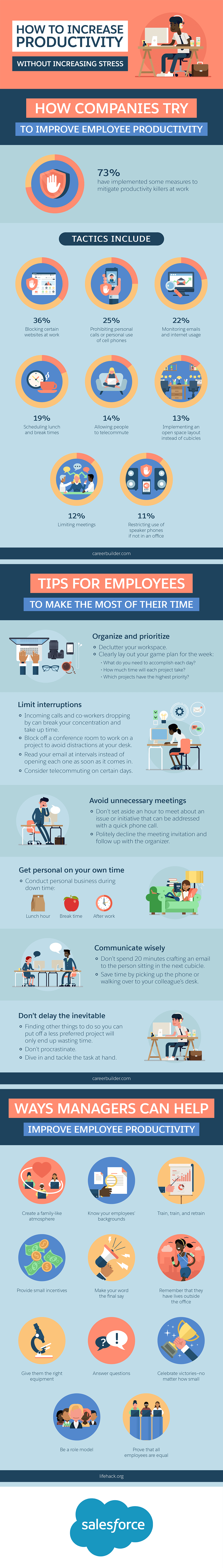 How To Achieve Stress-Free Productivity - Infographic