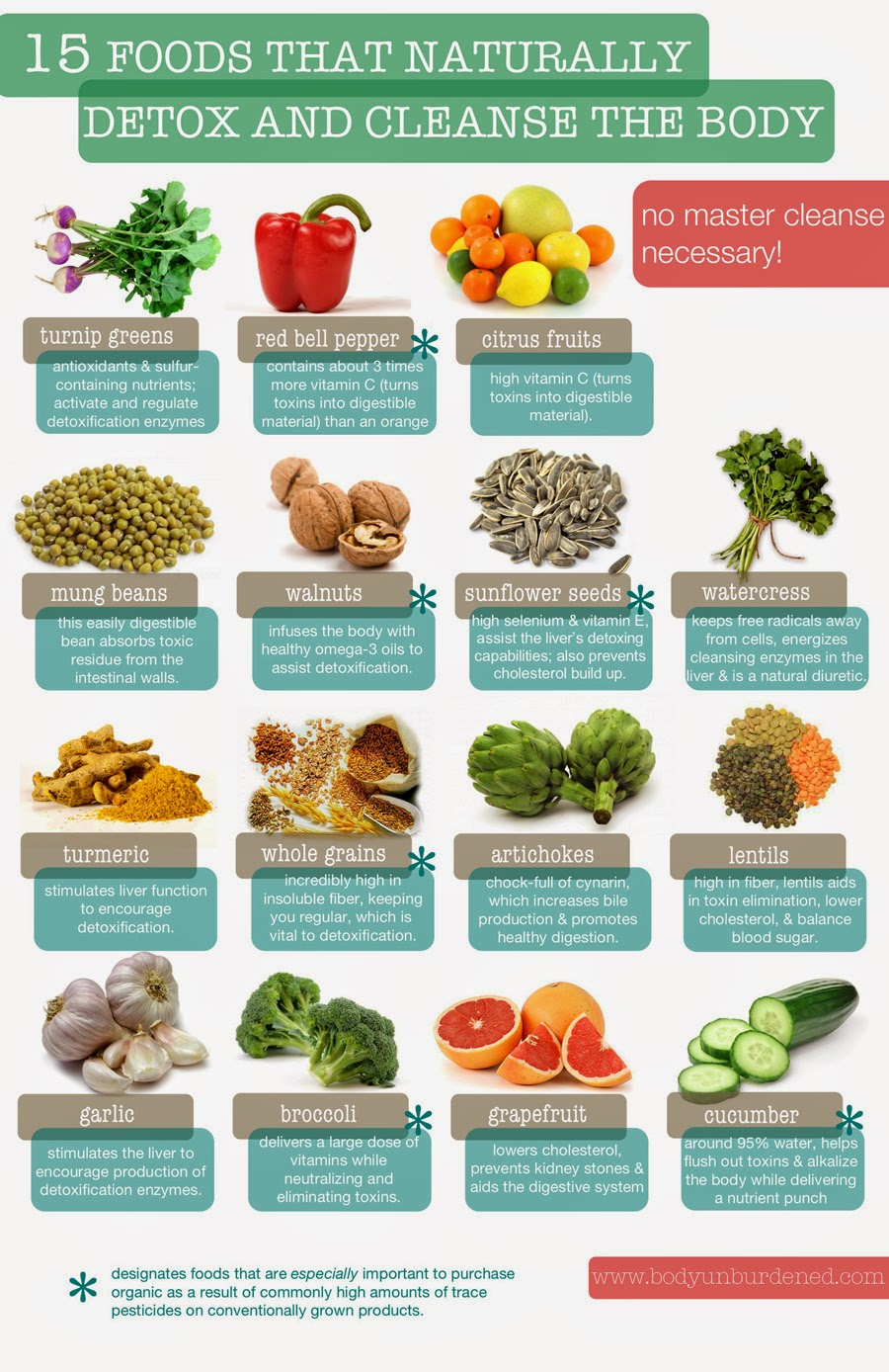 Naturally Detoxifying and Cleansing Foods - Infographic
