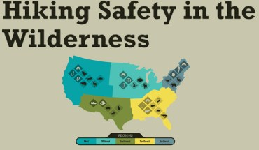 Safety Guide: Hiking In The Wilderness - Infographic