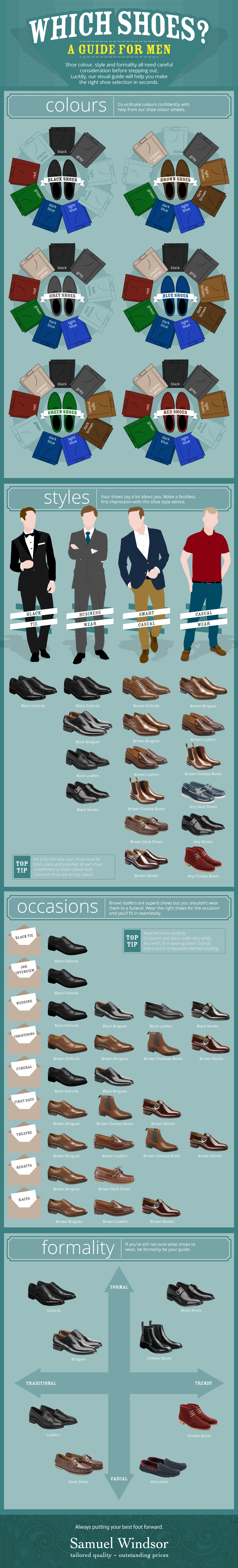A Shoe-Selecting Guide For Men - Infographic