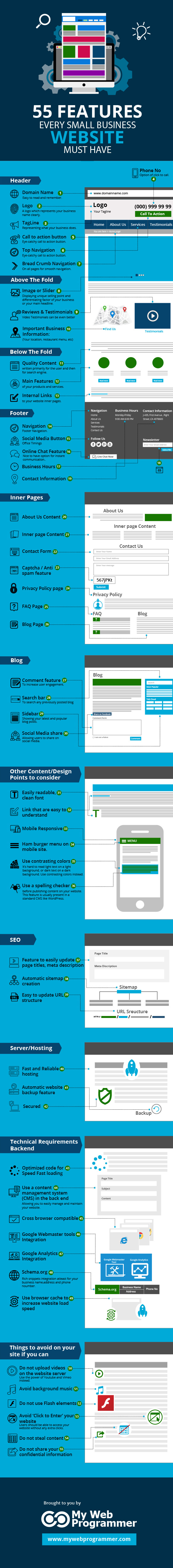 All The Small Business Websites Must Have These Features - Infographic