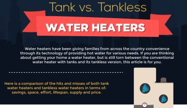 Should Your Water Heater Be Tank-Less? - Infographic