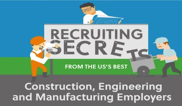 The Experts' Recruiting Secrets - Infographic