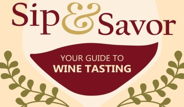 The Ultimate Wine-Tasting Guide - Infographic