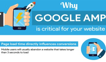 This is Why Your Website NEEDS Google AMP - Infographic