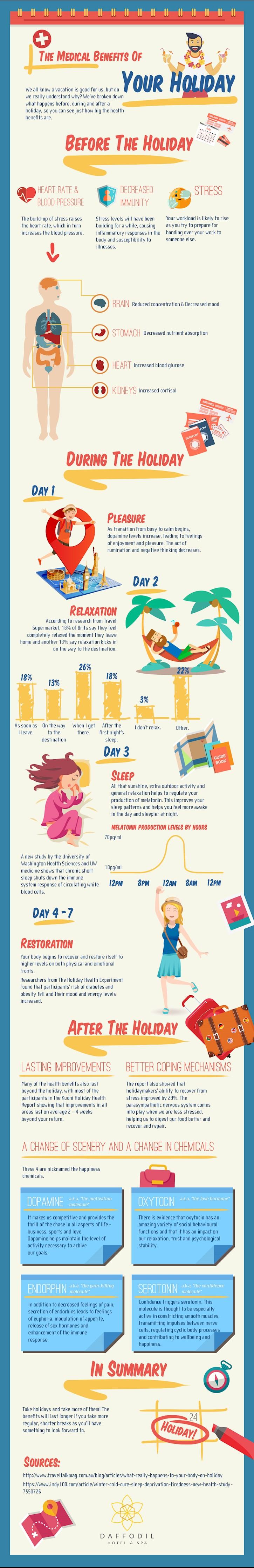 Vacations Are Medically Beneficial! – Infographic