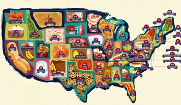 American States And Their Most Popular Recipes - Infographic