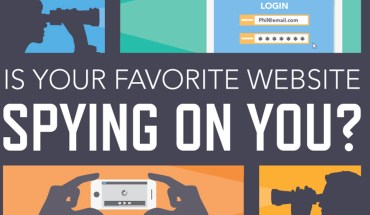 Are You Sure Your Favorite Website Is Safe To Use? - Infographic