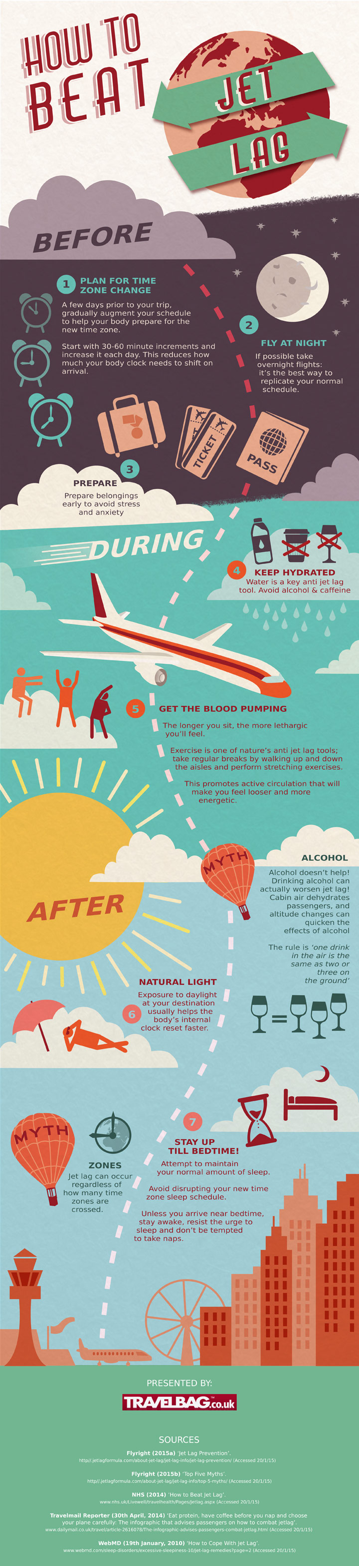 Defeating Jet Lag While International Travel - Infographic