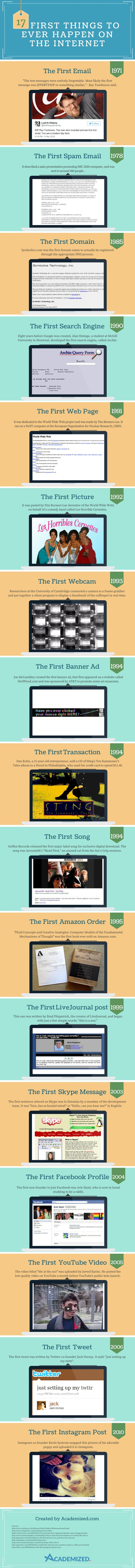 First Times Of Everything On The Internet - Infographic