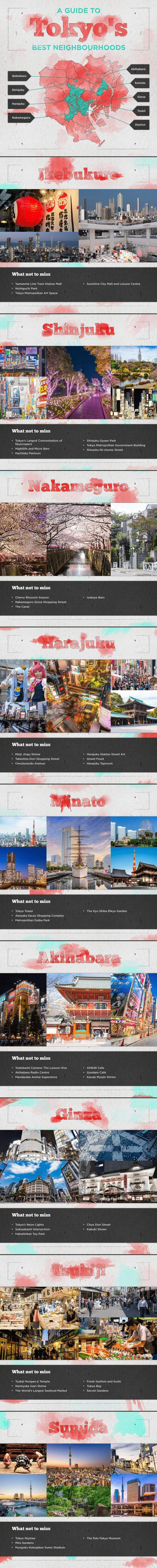 Tokyo's Neighborhood - A Tourist Guide - Infographic