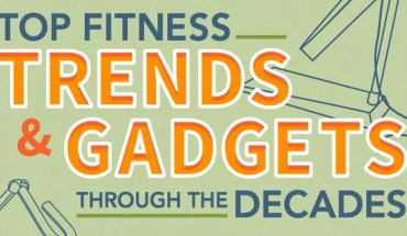 Evolution Of The Best Fitness Gadgets And Trends - Infographic