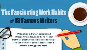 Famous Writers And Their Famous Writing Rituals - Infographic