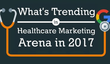 How Healthcare Marketing Works Now - Infographic