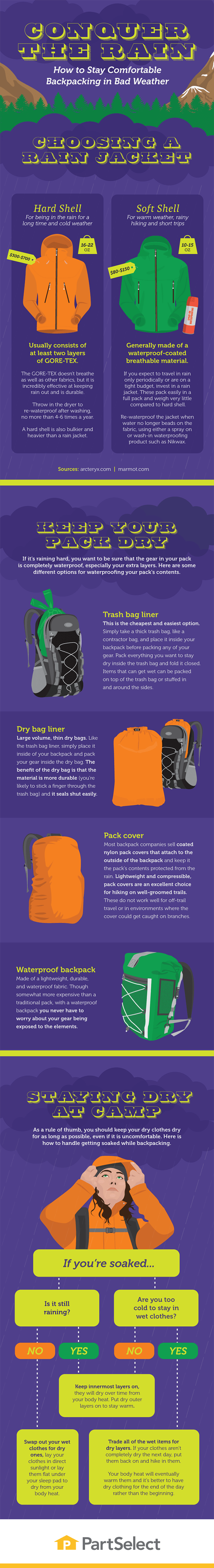 A Bad-Weather Backpacking Survival Guide - Infographic