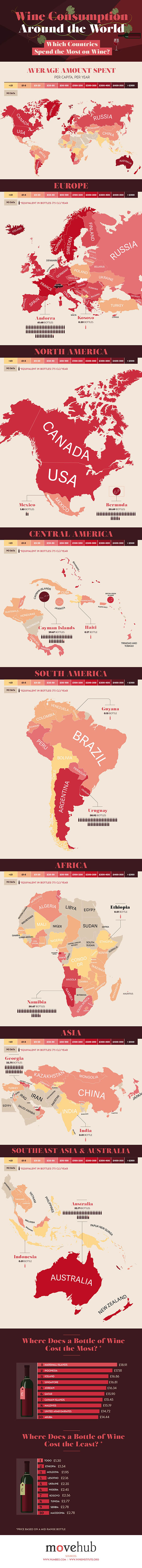 Around The World With Wine - Infographic