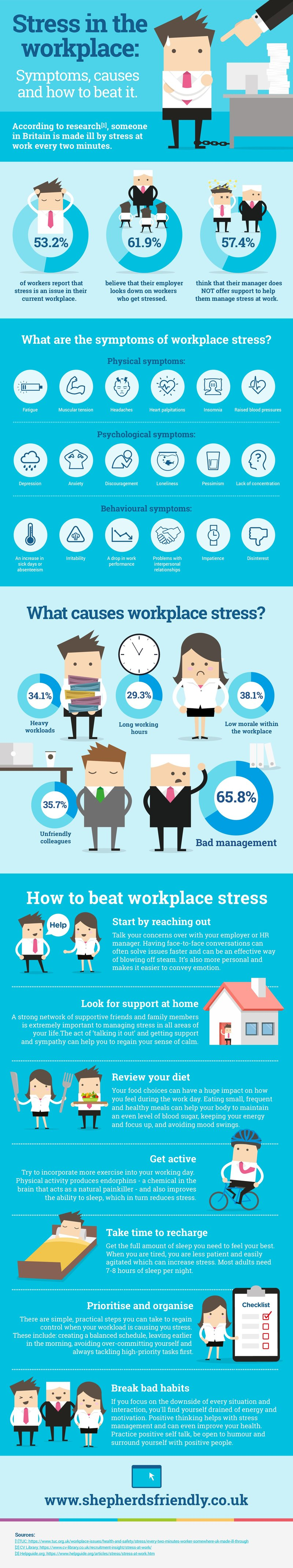 Dealing With Stress At Workplace - Infographic