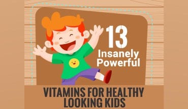 The Healthy Kids' Vitamin Needs - Infographic
