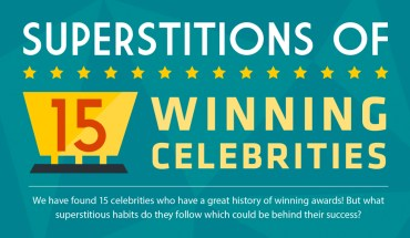 Winning Celebrities And Their Interesting Superstitions - Infographic