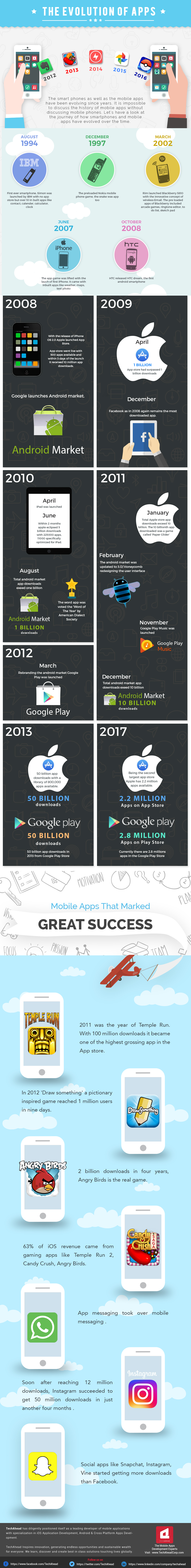How Phone Apps Evolved Through Time - Infographic