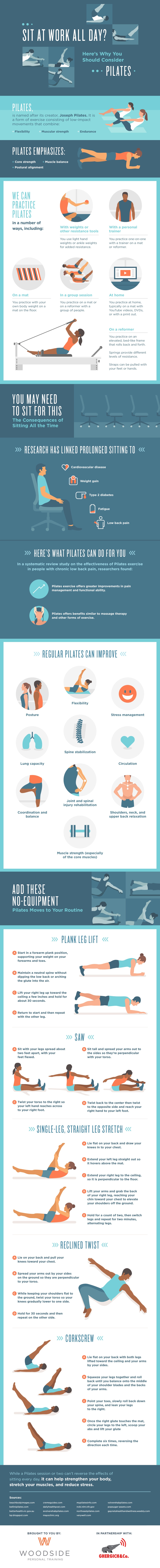 How Pilates Can Change Your Life - Infographic