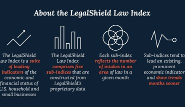 Legalshield Law Index To The Rescue! - Infographic