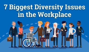 Biggest Diversity Issues You Must Look Out For At Your Workplace - Infographic