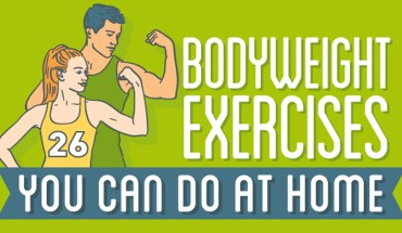 No-Equipment Bodyweight Exercises To Do At Home - Infographic