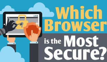 This Internet Browser Is The Most Secure One - Infographic