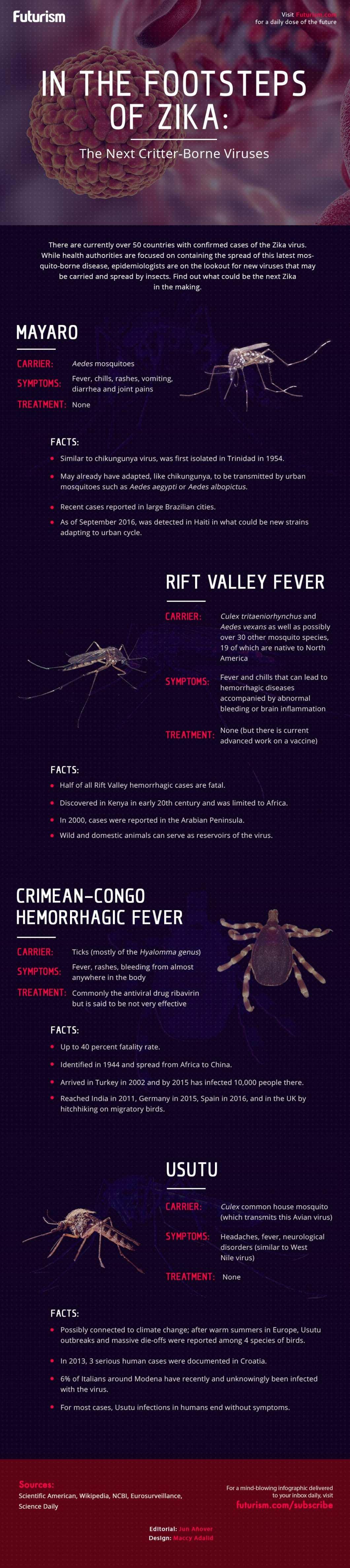 Upcoming Zika-Like Viruses To Beware Of - Infographic