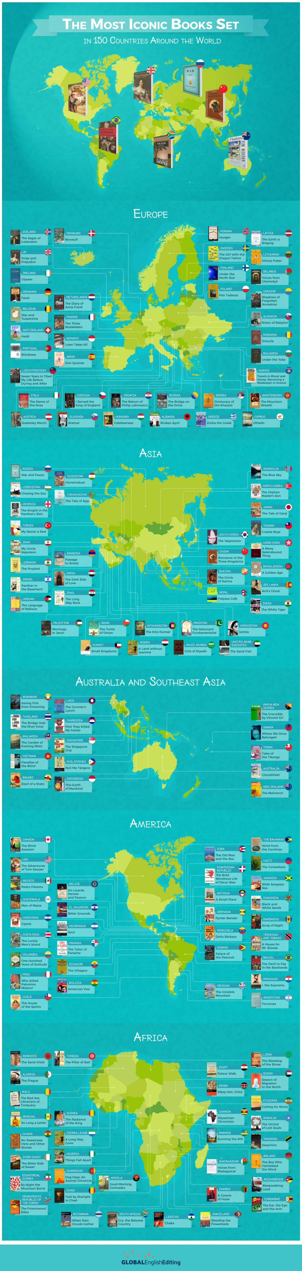 World's Most Iconic Books That Are Memorably Set In 150 Countries - Infographic