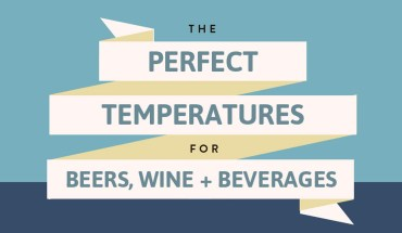Beverages And Their Perfect Serving Temperatures - Infographic