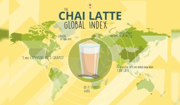 Interesting Facts You Did Not Know About The Chai Latte - Infographic