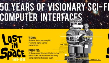 The Journey Of Computers In Science Fiction - Infographic