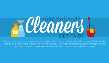 Cleaner Salaries in the European Union - Infographic