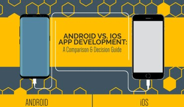 Developing Mobile Apps – The Case for Android vs iOS - Infographic