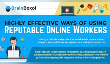 How Effective Online Workers Can Improve Business Productivity - Infographic