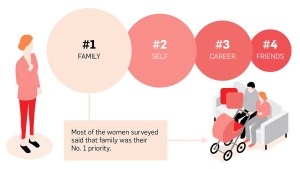 Millennial Women Are Hustling Daily! - Infographic