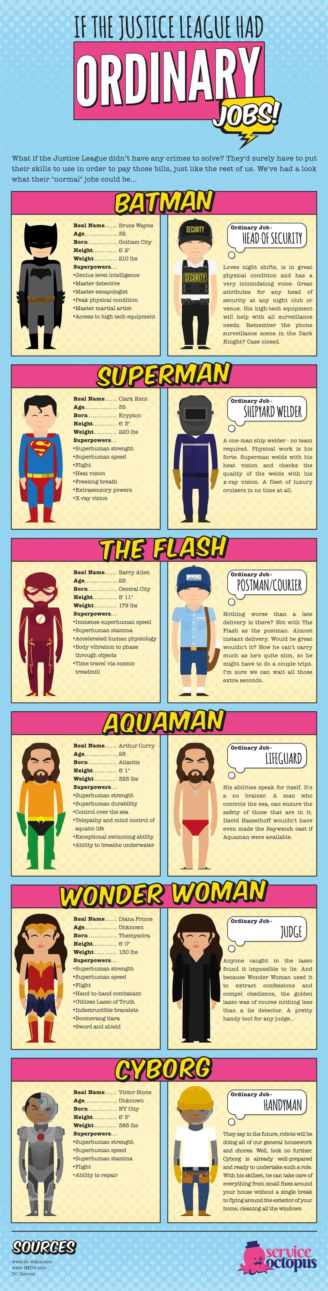 Normal Jobs the Justice League Would Love! - Infographic