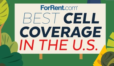 The Best and Worst of Cell Coverage in the U.S. - Infographic