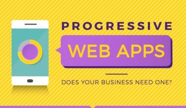 The Case for Progressive Web Apps (PWAs) - Infographic