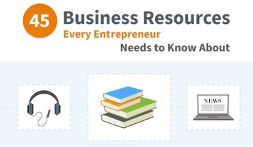 The Entrepreneur's Handbook of Business Resources - Infographic