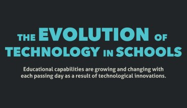 Classrooms Then and Now: A Brief History of Technology in Schools - Infographic